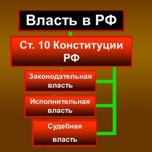 Органы власти Сарманово