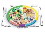 СДК-Федотово - иконка «питание» в Сарманово